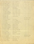 Hoover House Contact List by George Fox University Archives