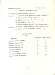George Fox College, 1965 Fact Book, part 6